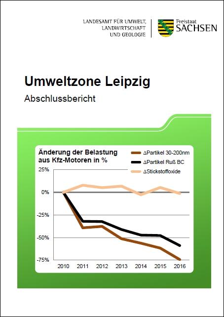 Umweltzone Leipzig Karte.Luftreinhaltepläne Der Stadt Leipzig Sachsen De
